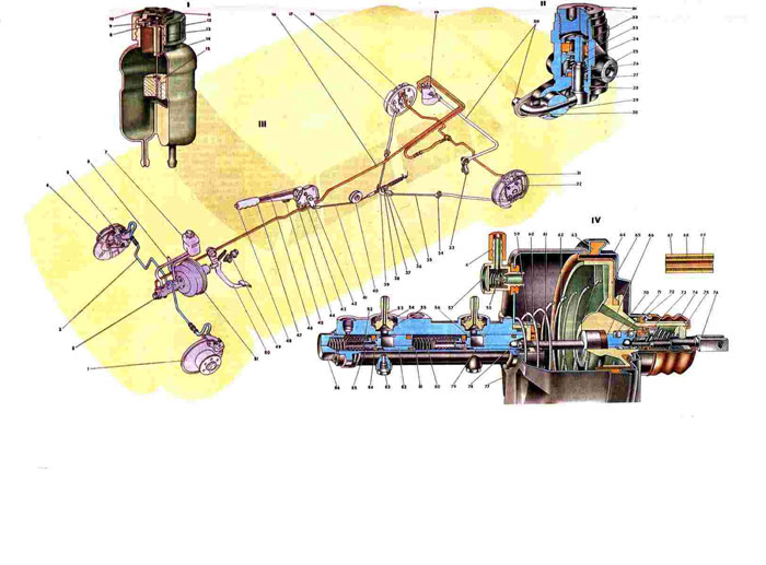 Схема ручного тормоза