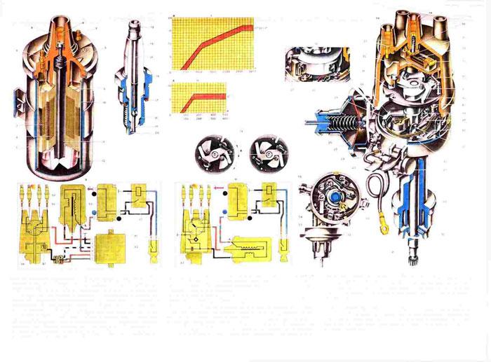 До 1989 г. на автомобилях ВАЗ-2107 применялась только контактная система зажигания.  С 1989 г. на части автомобилей...