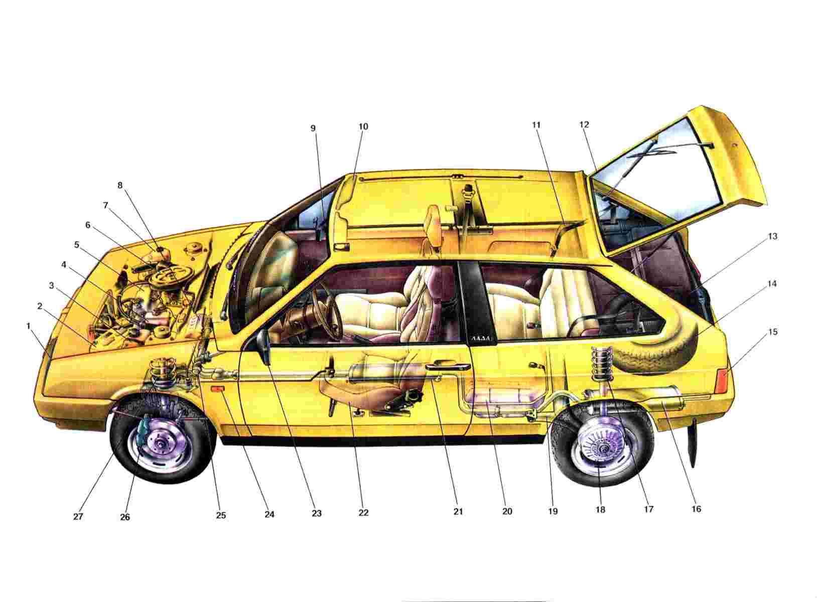Кинематическая схема на станок 3к227а