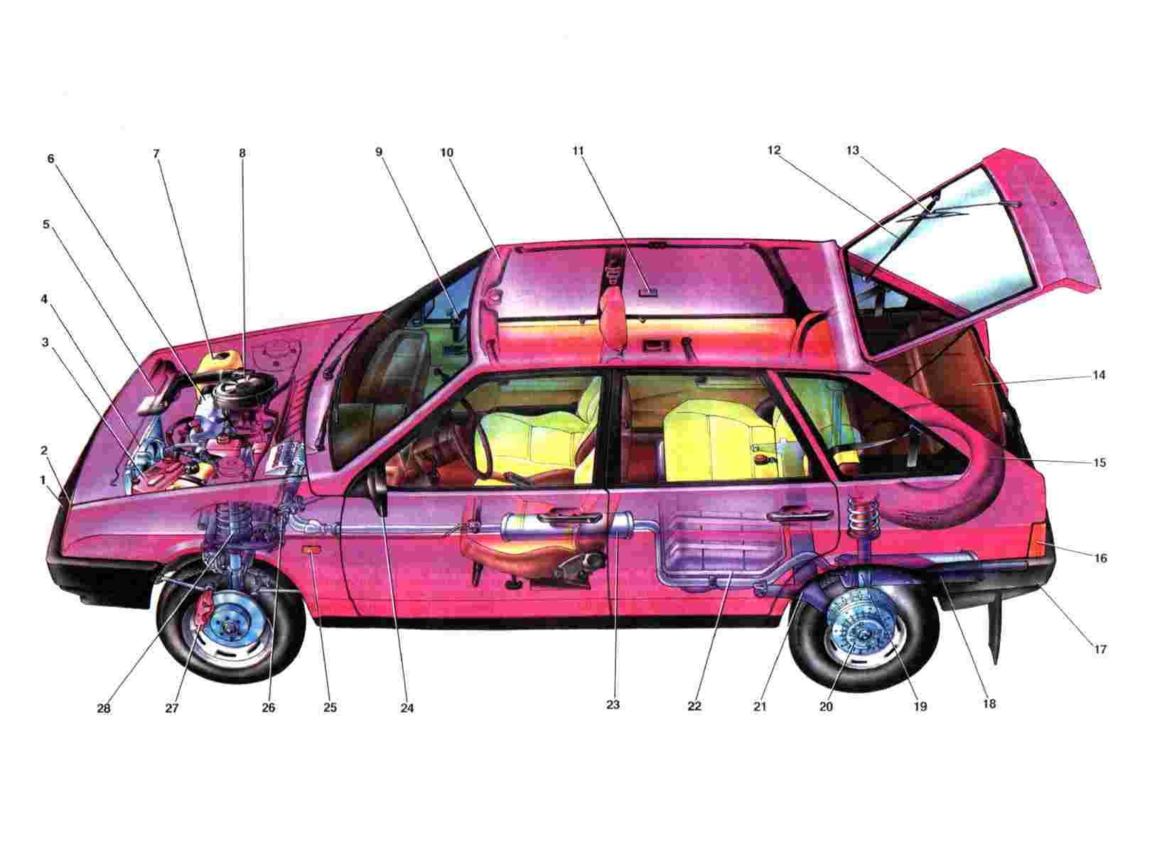 Ваз 2109 технические характеристики двигателя 102