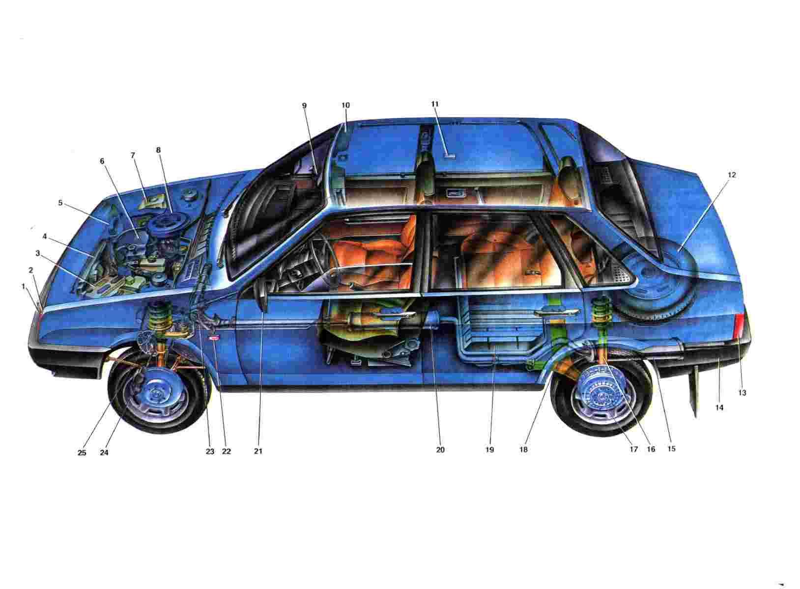 Автомобили ваз 2108 ваз 2109 и модификации на их