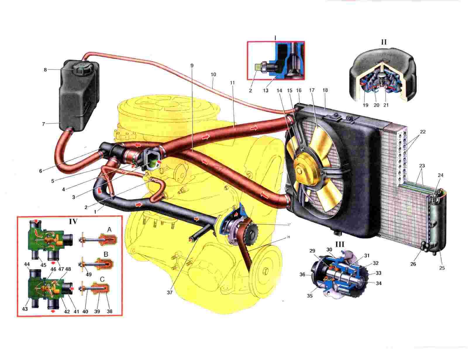 Схема охлаждения двигателя ваз 21093 инжектор6