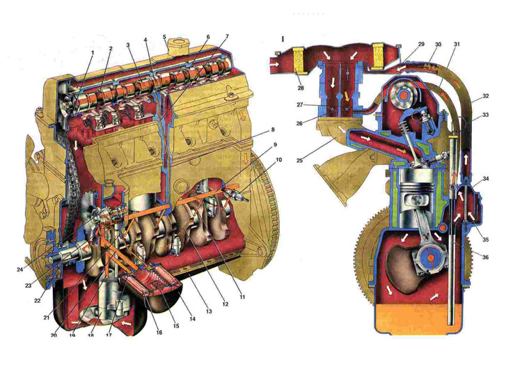 устройство и эксплуатация автомобиля ваз 2107